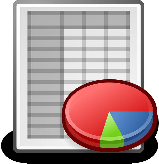 Calc'ta veya Excel'de Topla Formülü nasıl yazılır?